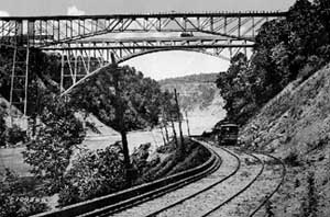 electric railway, niagara gorge